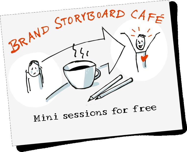 Storyboard Cafe Zettel ohnepfeil