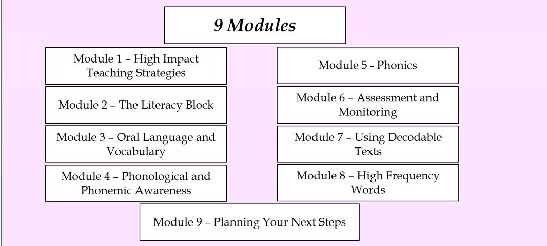 modules screenshot
