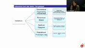 NP120121-3-Om lovgivningen, kategorisering og kompleksitet