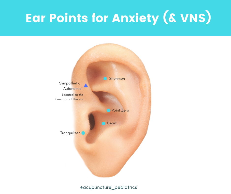 Ear Points for Anxiety