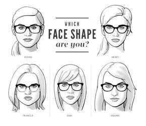 Face Shapes & Glasses - Beauty Class - Anverelle - Beauty Blogger