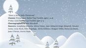 Fancy-Feet-2016-Show-B-14-Have-a-Holly-Jolly-Christmas