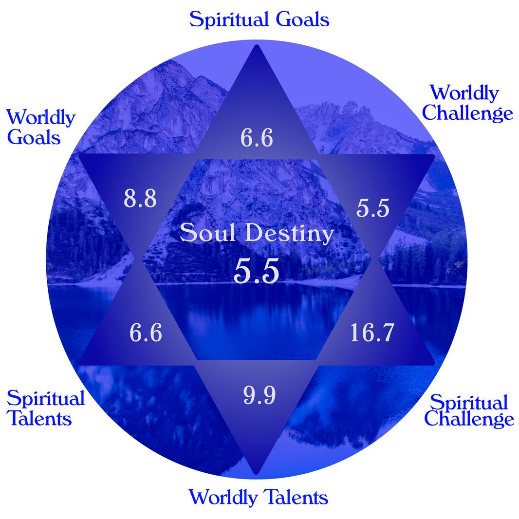 Soul Signature Star Arty Circle