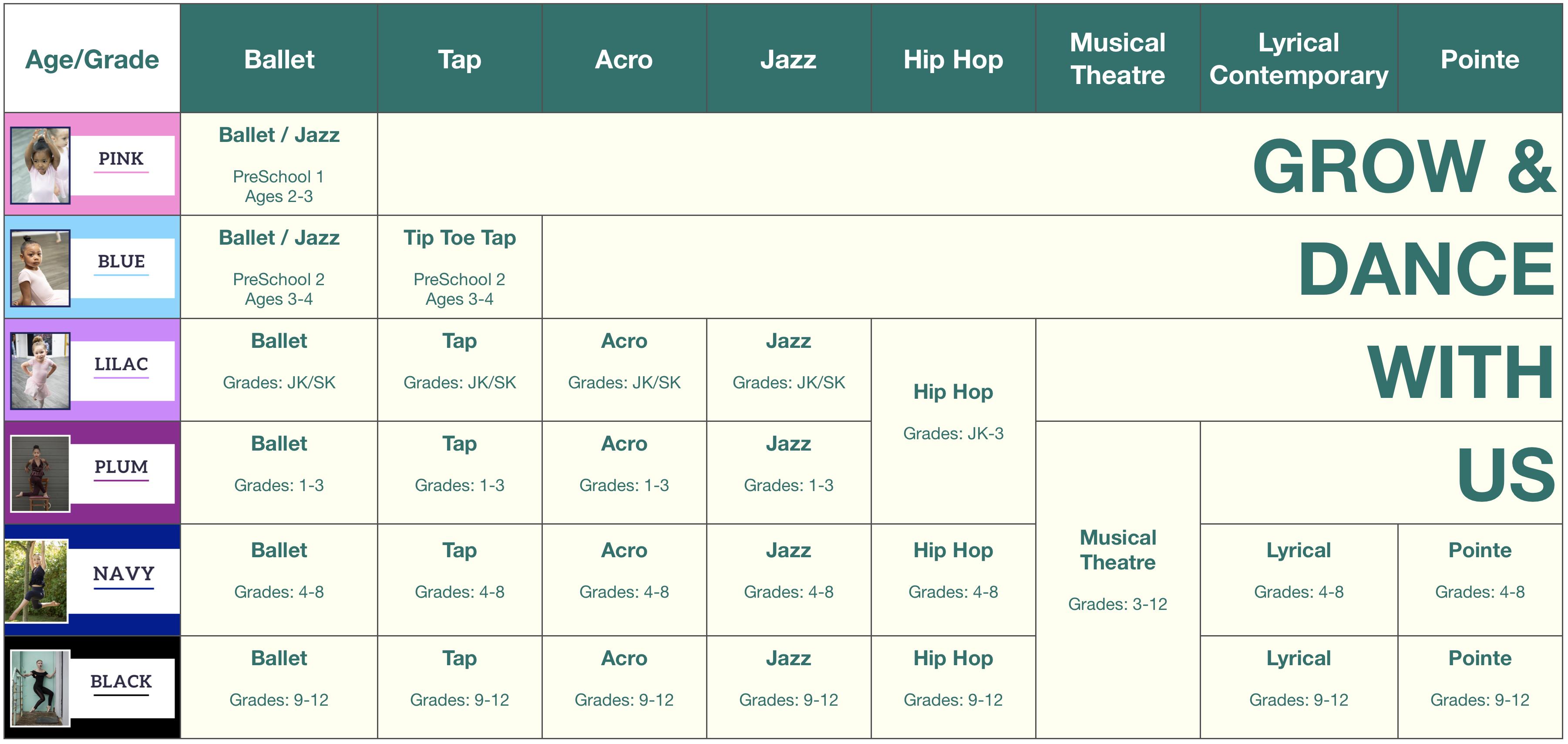 ajax-Dance-Classes