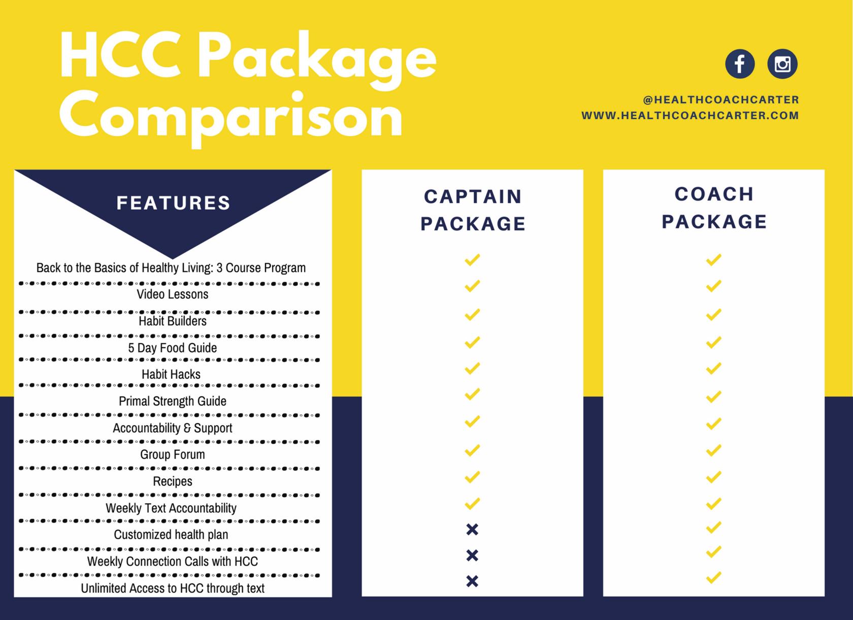 Services Comparison