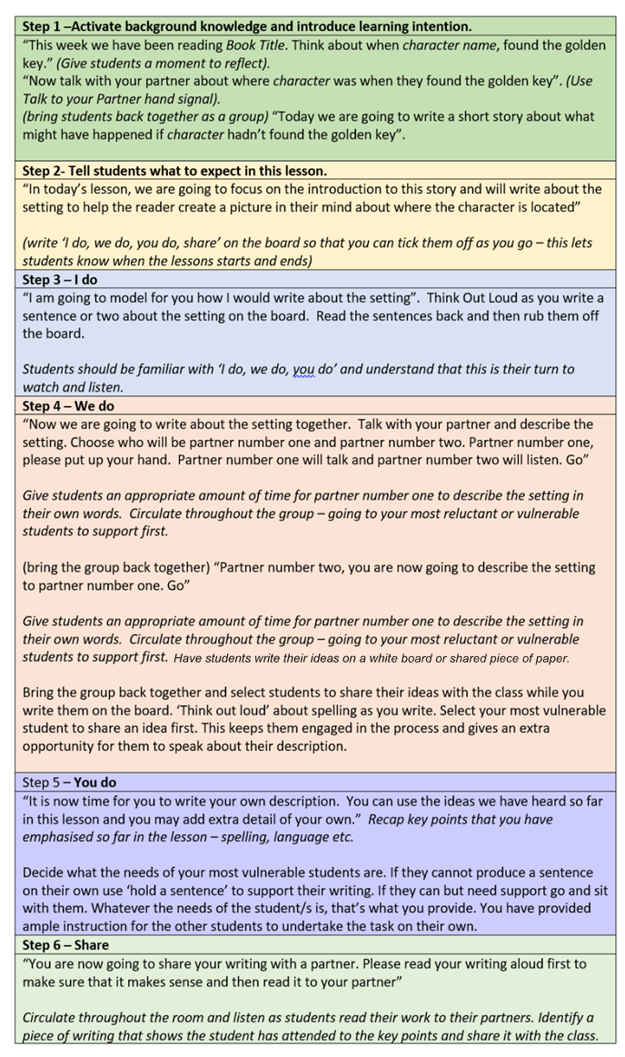 Writing Lesson Structure