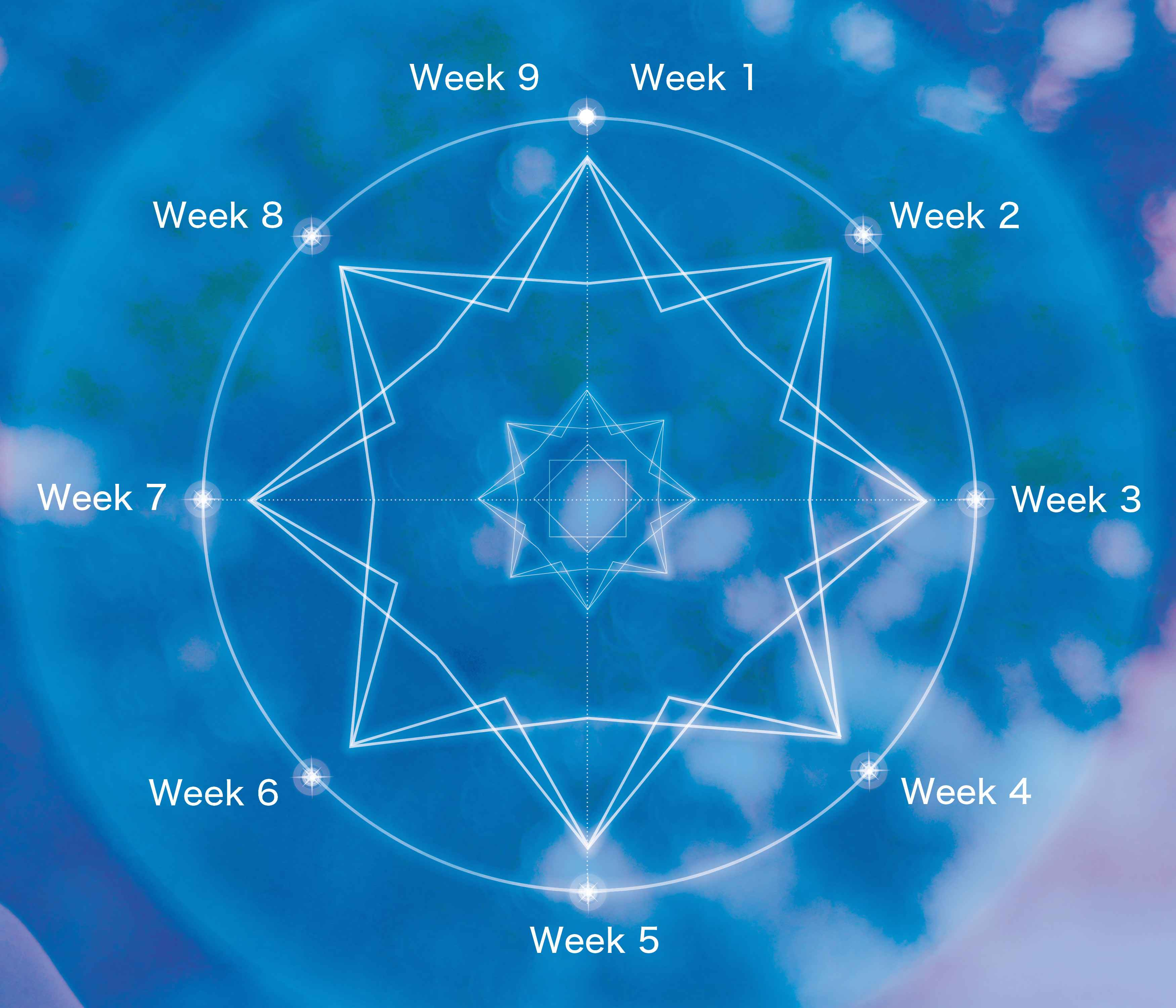 The Sacred Blueprint_Course_9 week cycle