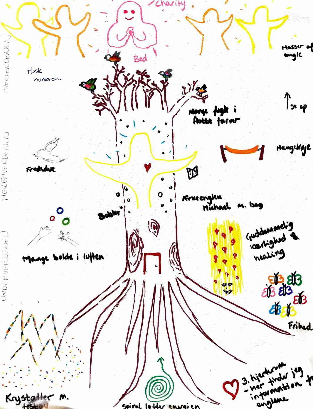 Livstræ-Anette_jpg