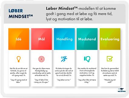 loeber-mindset