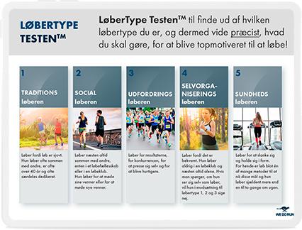 loebertype-testen