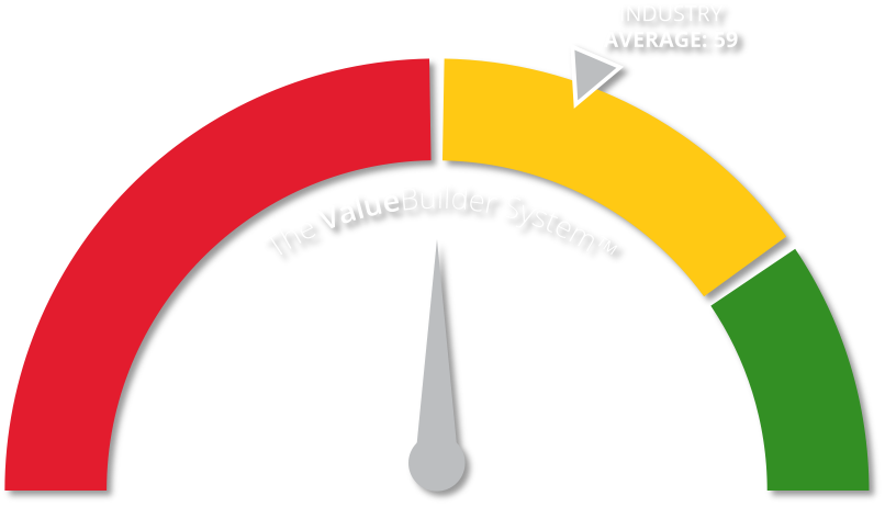 Value Builder Gauge