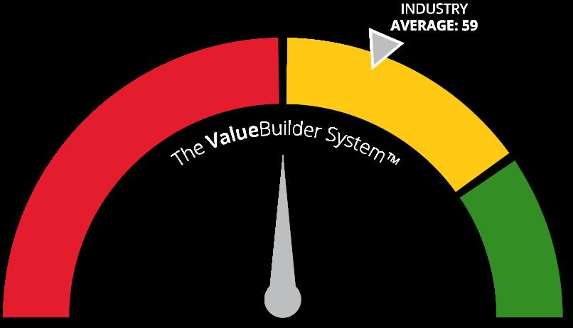 Value Builder Gauge