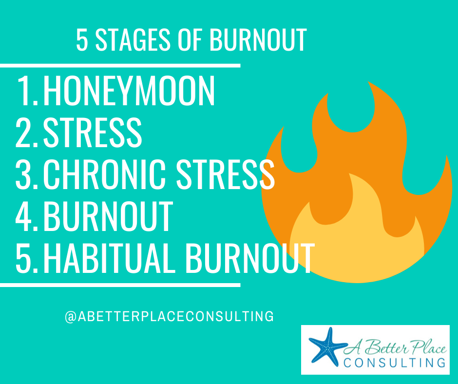 5-stages-of-burnout