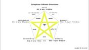 00 Introduktion til solarplexus-chakraet 12 min