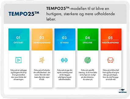 tempo25