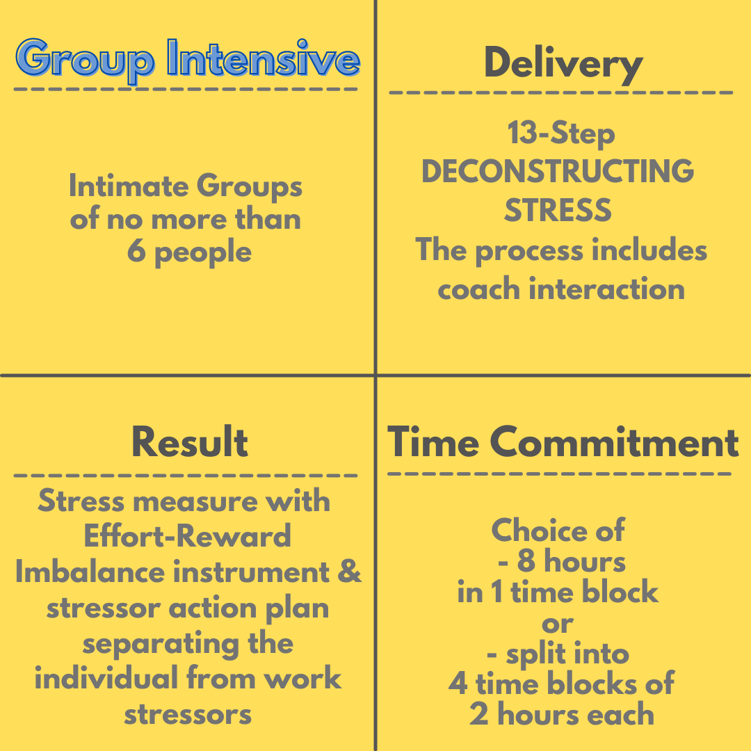 Group Incentive