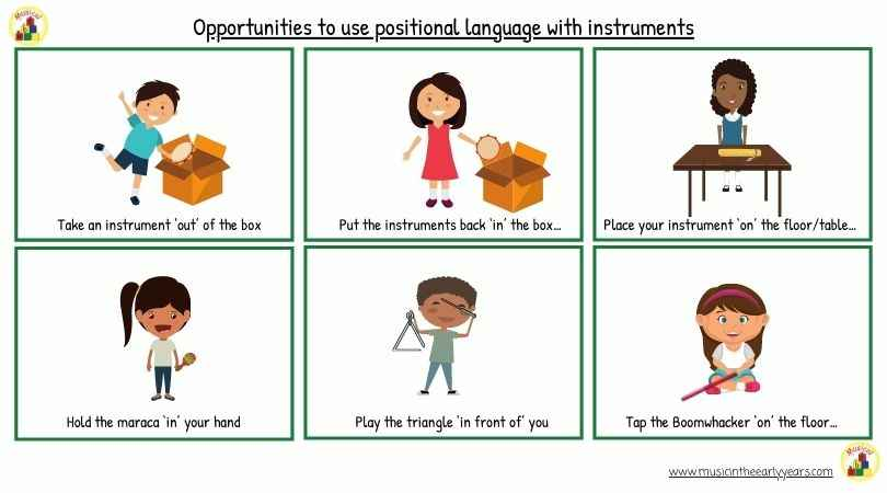 FB Opportunities to use positional language with instruments