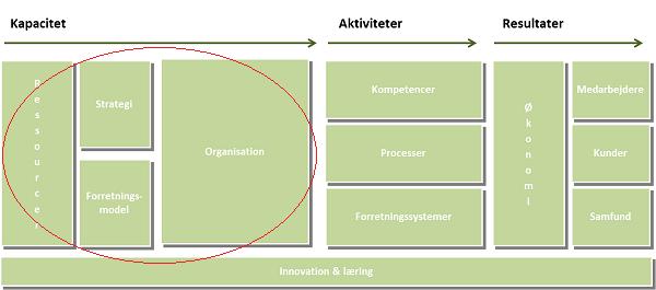 Appelquist & Co_Business Model Canvas_maj_2021