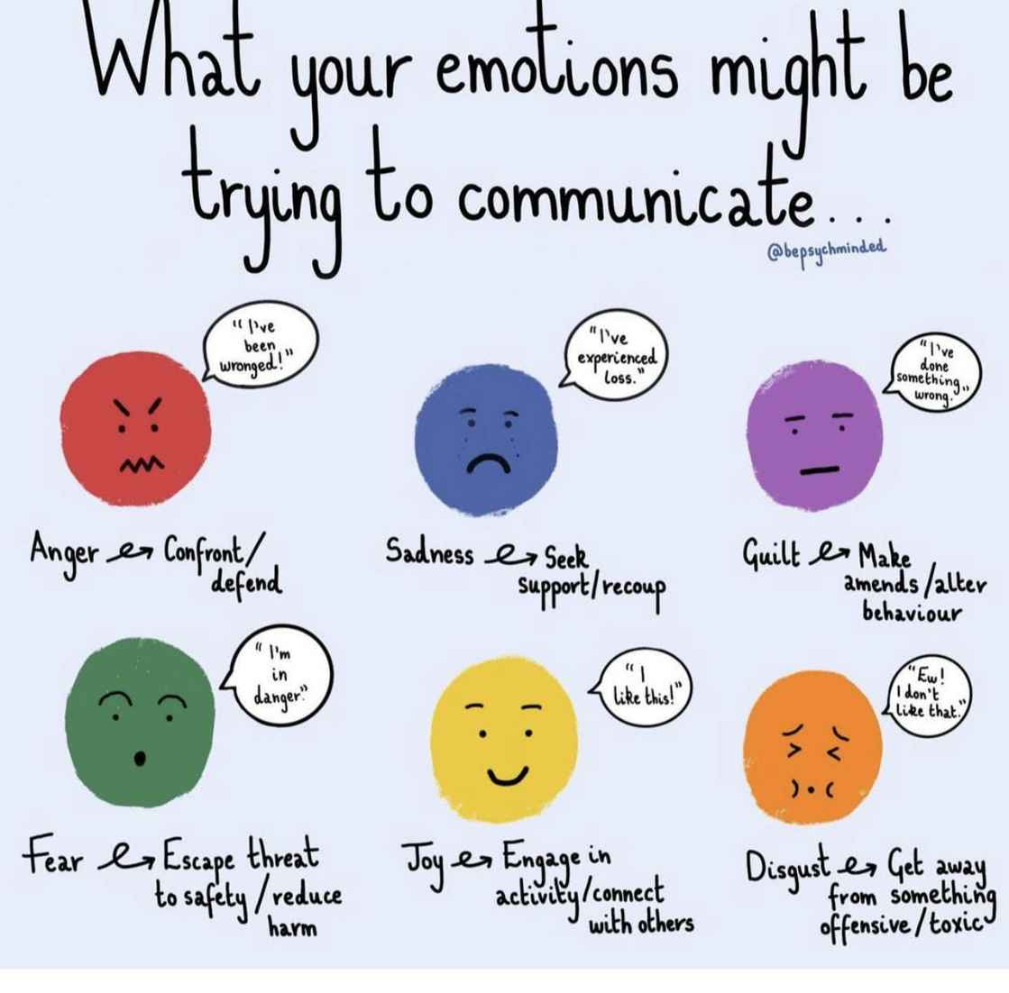 emotion message pic