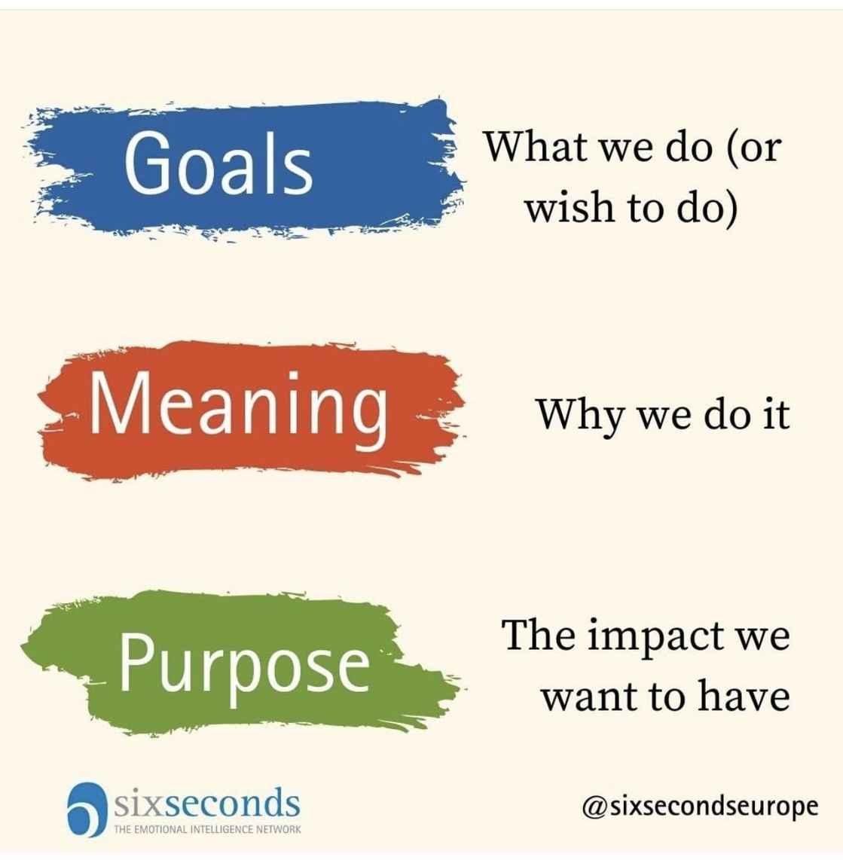 purpose pic