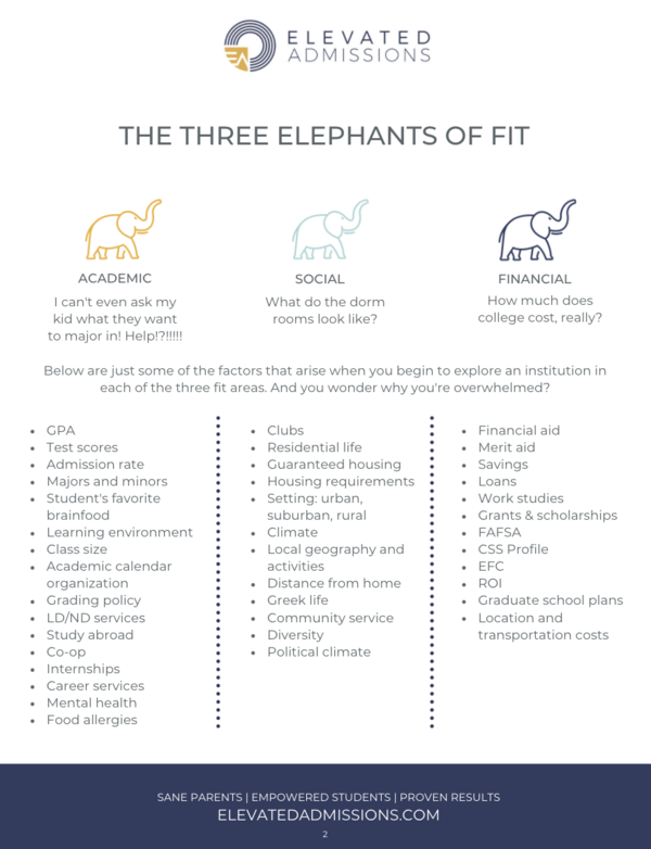 Freebie - Three Elephants