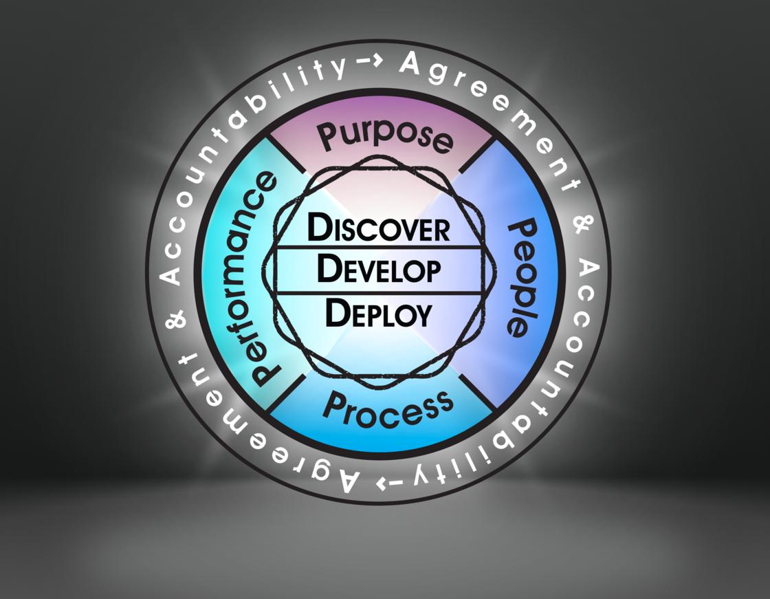 Methodology_Visual