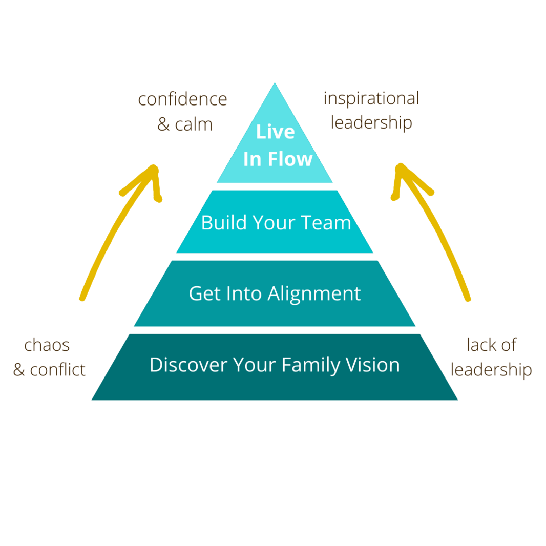 framework (3)