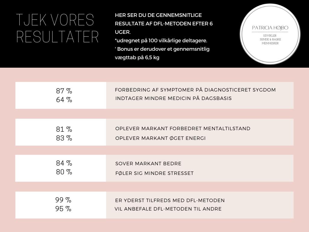 Pink Box Balanced Scorecard Chart (1)