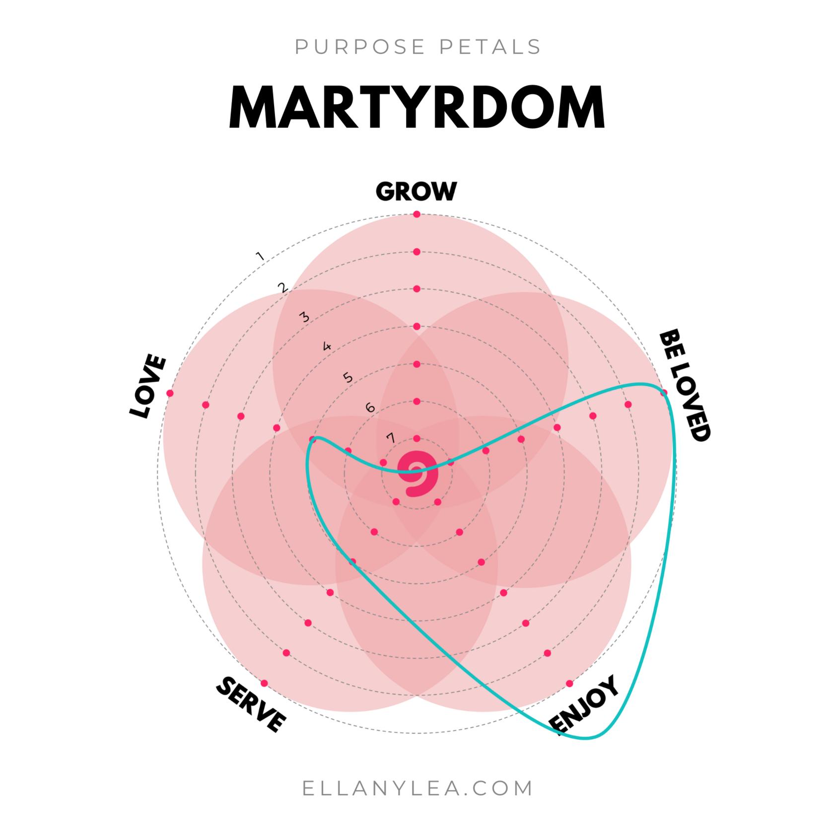 EL - Five Purpose Petals - Martyrdom