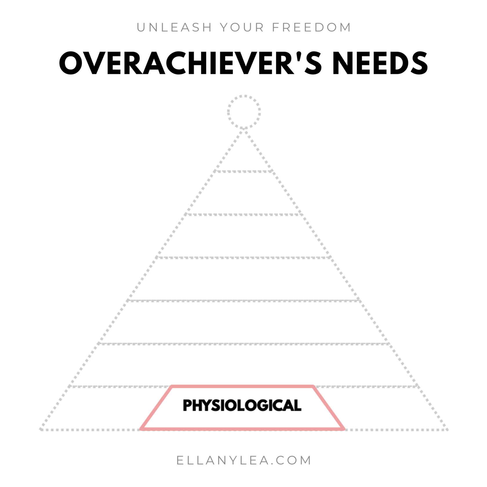 EL - Overachievers Hierarchy of Needs - Stack physiological