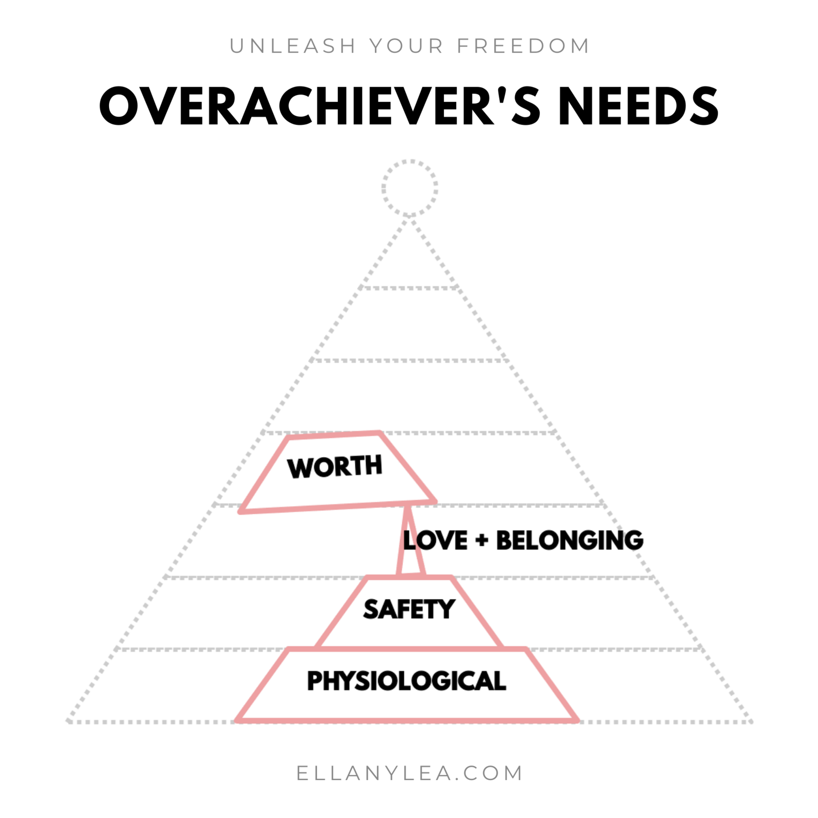 EL - Overachievers Hierarchy of Needs - Stack worth