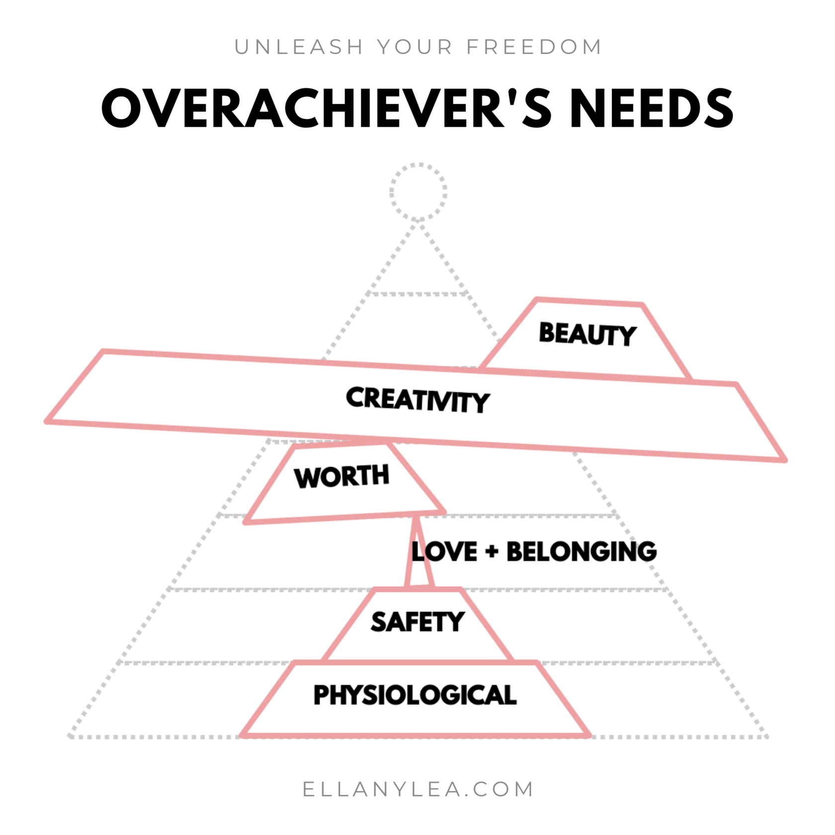 EL - Overachievers Hierarchy of Needs - Stack beauty