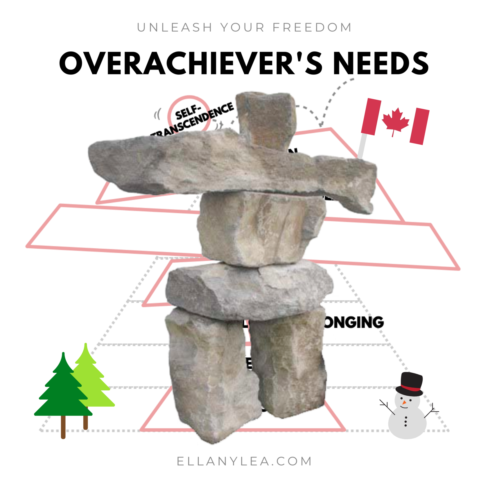 EL - Overachievers Hierarchy of Needs - Canadian Inukshuk